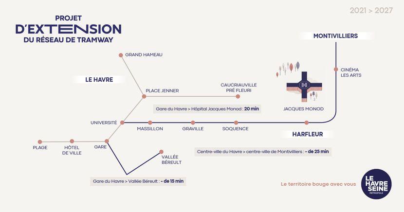 projet-tramway-temps-de-trajet.jpg