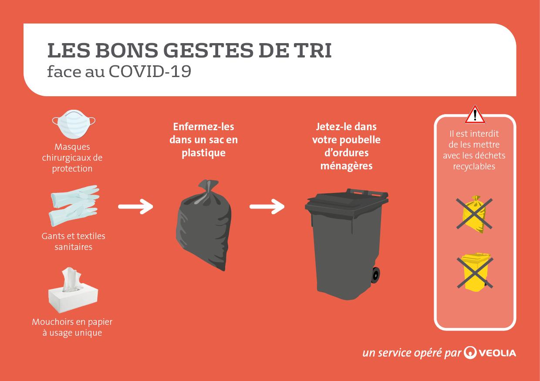 les_bons_gestes_de_tri_face_au_covid-19.jpg