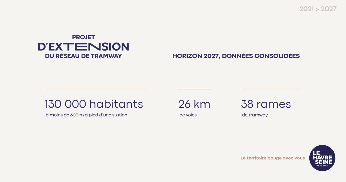 projet-tram-visuel-chiffres-cles-horizon-2027.jpg