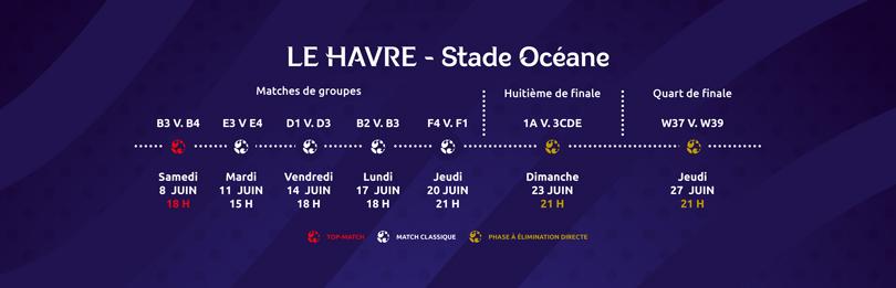 Calendrier des matches Le Havre - Stade Océane pour la Coupe du Monde Féminine FIFA, France 2019™