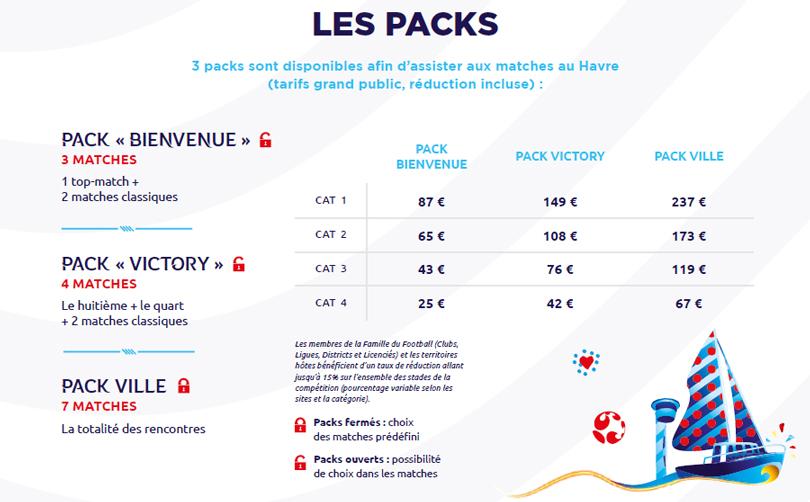 Packs Le Havre pour la Coupe du Monde Féminine FIFA, France 2019™